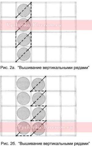 yshivka-biserom-vertiklnymi-ryadamy-shema1